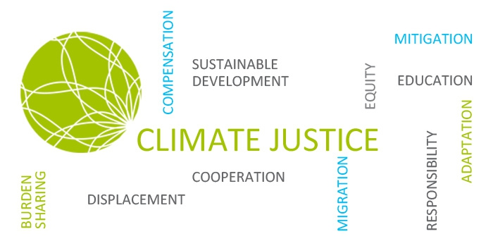 Kostenfreier Onlinekurs: Climate Change: a question of justice?