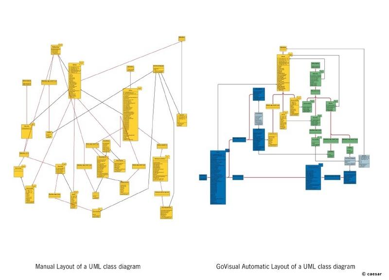 idw - Bild zu: Überblick per Mausklick: Automatisches Layout für ...
