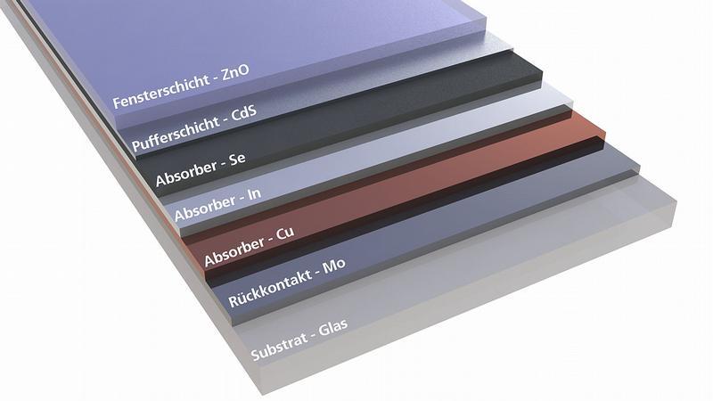 idw bild zu selen und indiumschichten f r die cis solarzelle. Black Bedroom Furniture Sets. Home Design Ideas