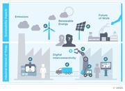 Industry 4.0 is transforming industries. Will it also help to reduce emissions?