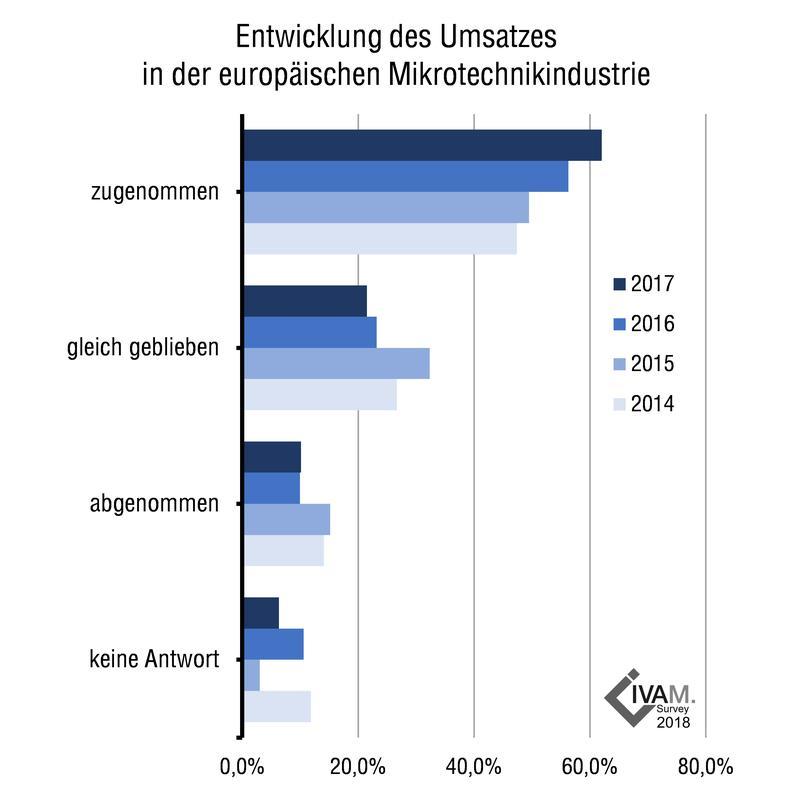 Ungewöhnlich Neurochirurgen Setzen Proben Fort Galerie - Beispiel ...